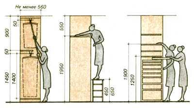 размеры шкафов