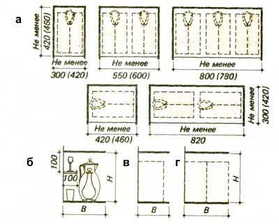 расположения и размеры септика в частном доме